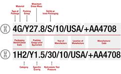 un-markings-guide-2